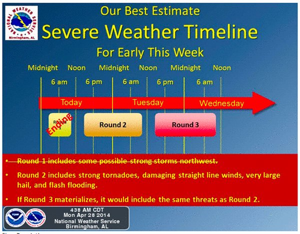 Severe weather expected April 28-29 3